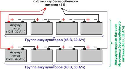 podkluchenie-grupp-batarey-k-ibp